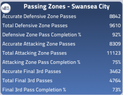 Passing zones 12/13