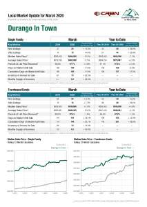 durango in town real estate stats