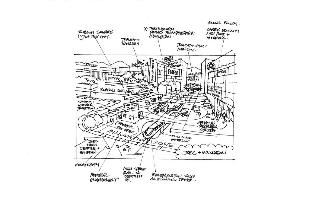 DVA Sketch - Jobs & Innovation