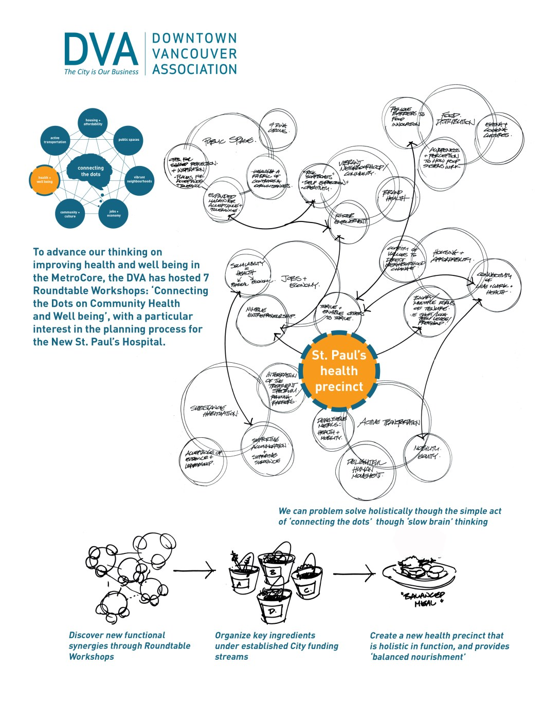 dva-health-and-wellbeing-diagram