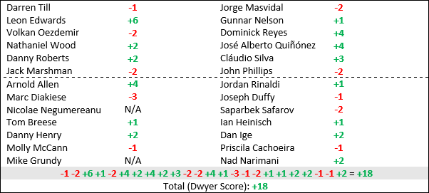 ufcfn147table