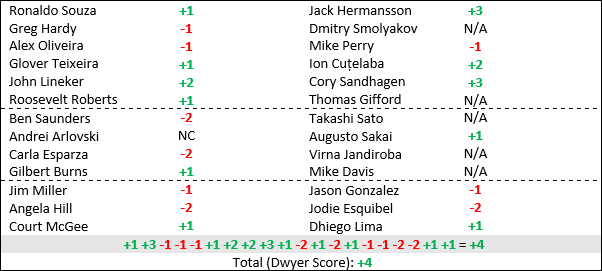 ufcfn150table