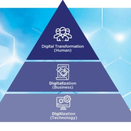 digitization-vs-digitalization