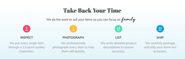 Infographic showing benefits of selling on thredUP