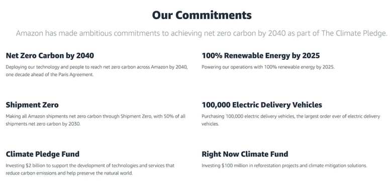 Amazon 2040 Climate Pledge