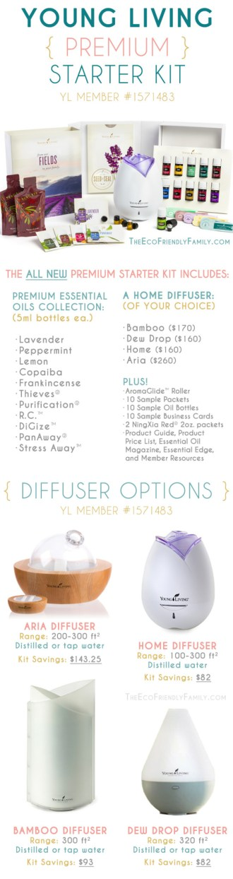 New Young Living Premium Starter Kits