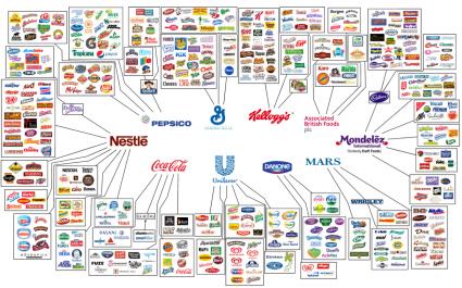 10 corporaciones controlan lo que comemos
