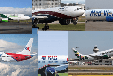 COVID-19: Aviation sector to lose $35bn, 3.5 million jobs