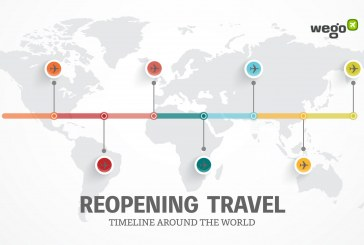 More Countries to Reopen to International Travels Soon