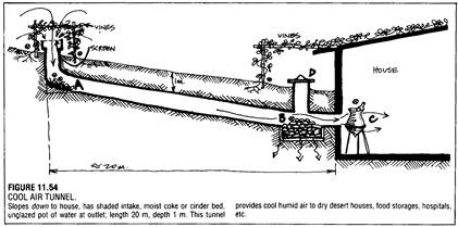 drylands-fig-11-054.tif