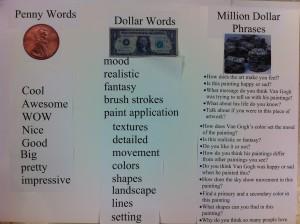 word list for art museum
