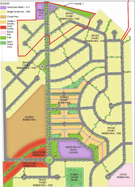 Wheat Ridge master plan