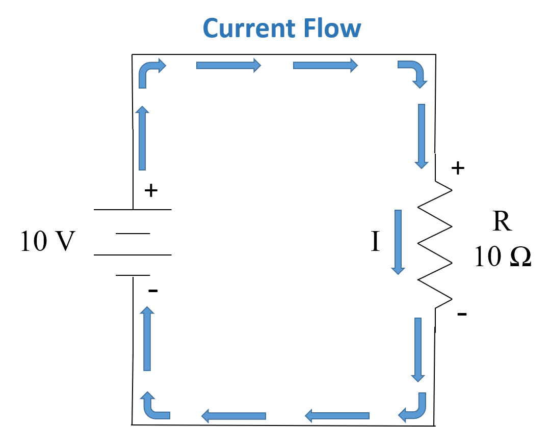Resistor Circuits The Electronics Hobby Blog Current Flow In A Circuit Flows From Positive Terminal Through And Back To Negative Completing Reality Charges Do Not