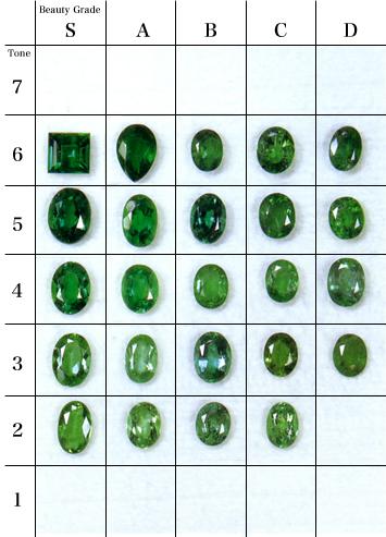 Emerald tones