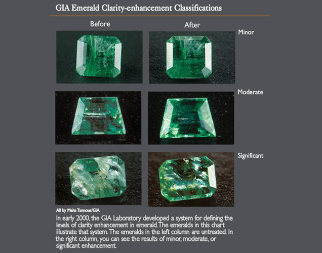 CDEV Emerald Clarity-enhancement Classifications chart