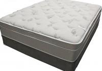 Cushion Firm Mattress Reviews