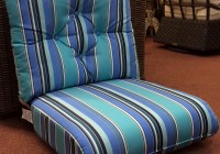 Patio Replacement Cushions Cheap