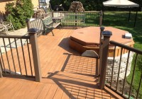 Pressure Treated Decking Vs Cedar