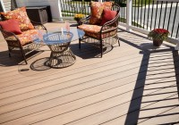 Wolf Pvc Decking Cost
