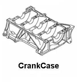 Crank case of engine