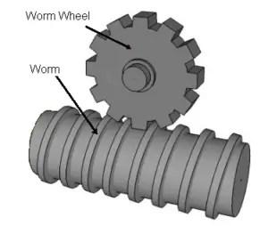 Worm and worm wheel