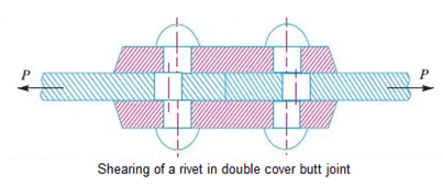 rivets -  double cover butt joint