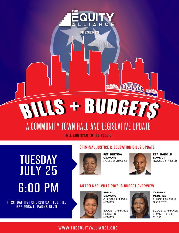 bills+budgets