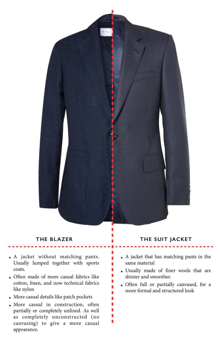 The Essentials: The Navy Blazer -