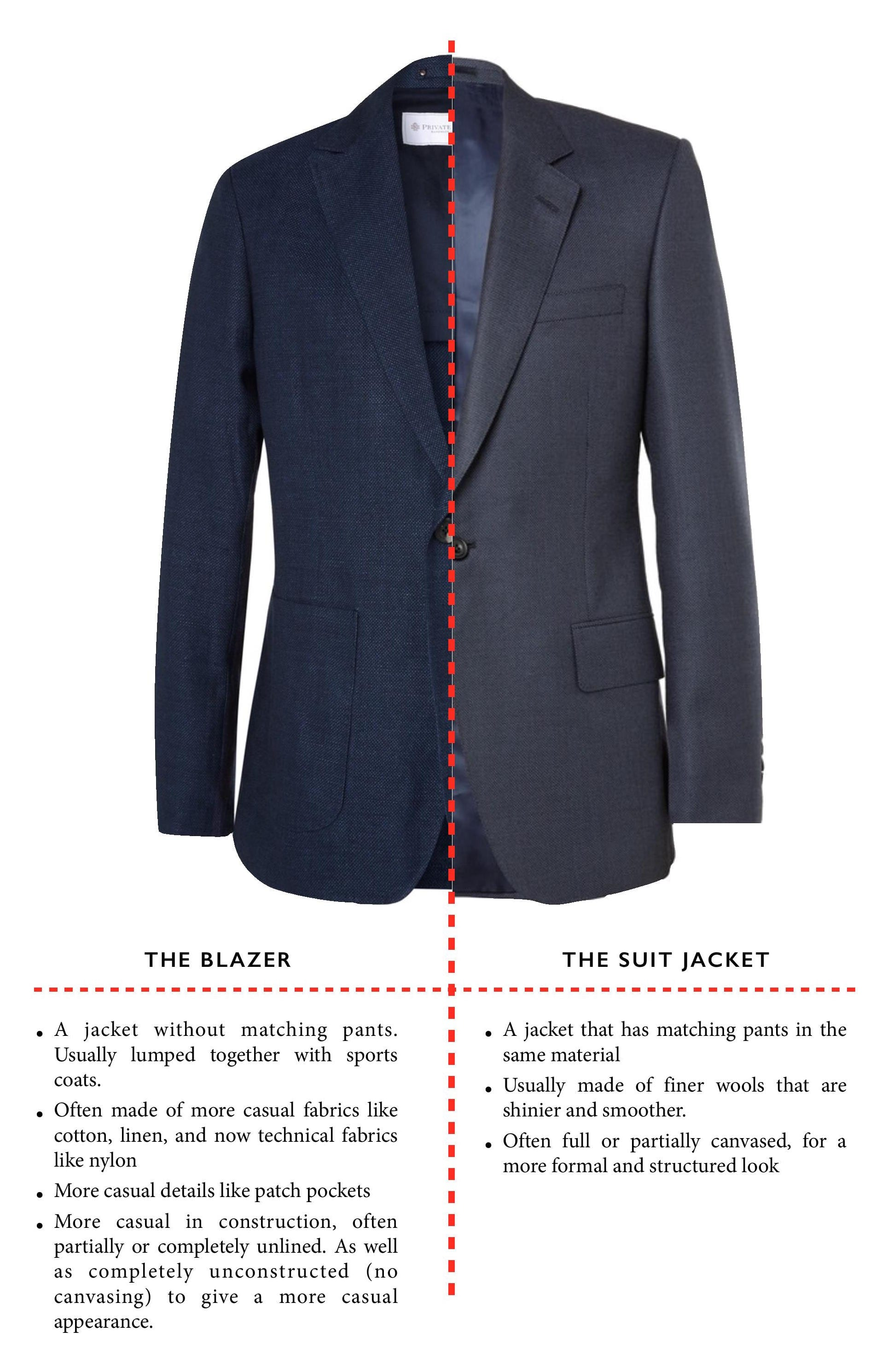 Difference Between A Sport Coat And Blazer | Han Coats