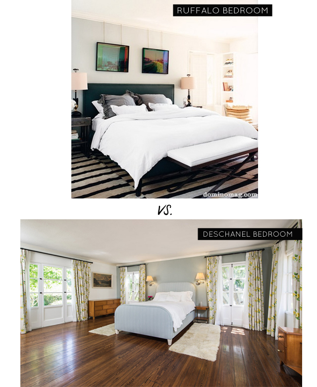 ruffalo bedroom comparison