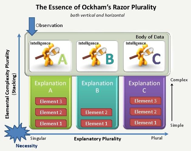 Essence of Plurality - Copy
