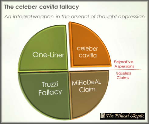 celeber cavilla fallacy - Copy - Copy