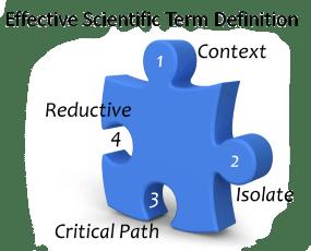puzzle definition 3