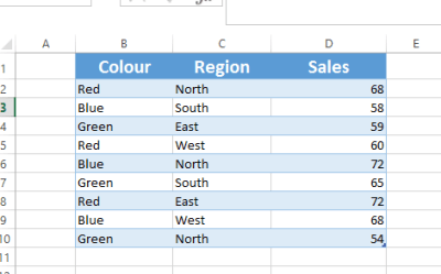 Learn to use SUMIF and SUMIFS in Excel [with video]