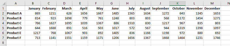 pivoted data in excel