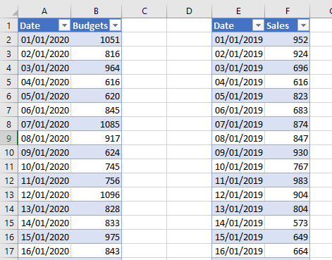 date table in dax