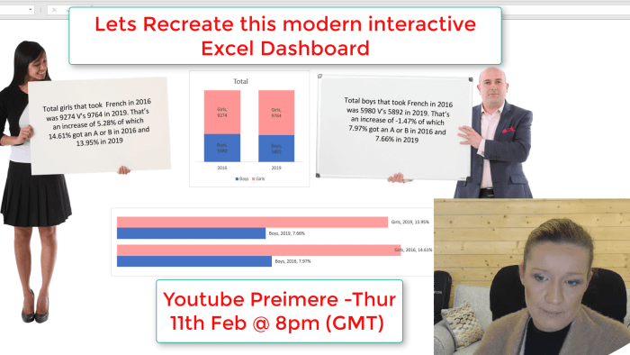 Interactive Excel Dashboard youtube premiere