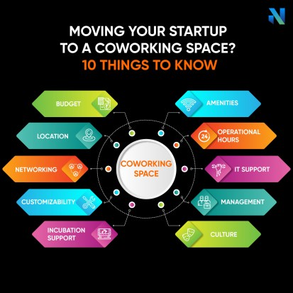 Moving to a coworking space