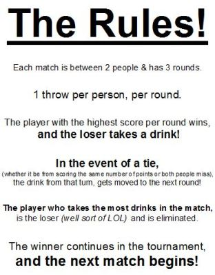 bra-pong-rules