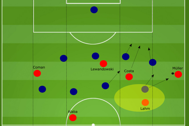 space for Lahm.PNG