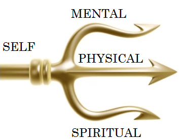 The Trident of Masculinity
