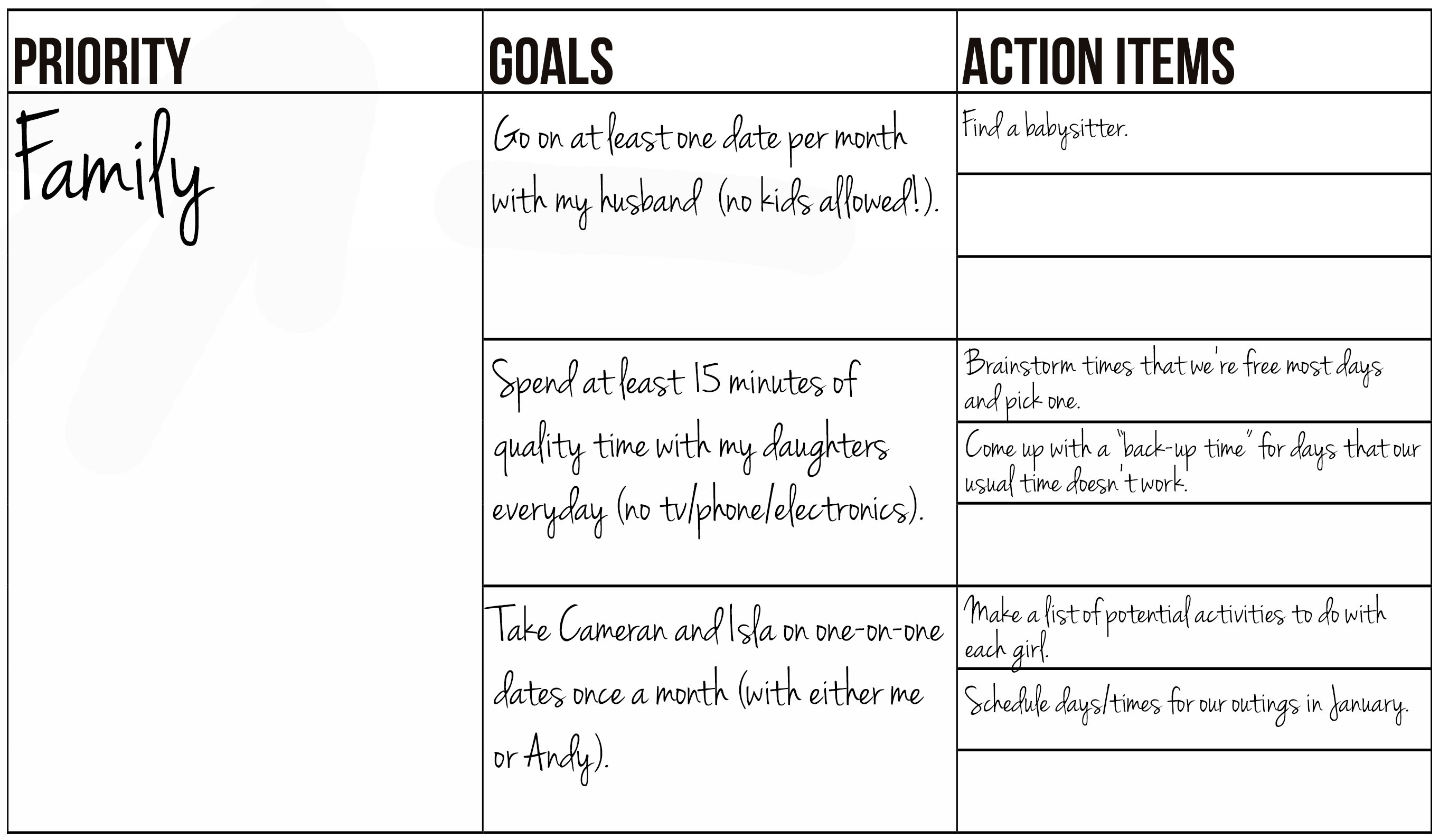 Worksheets Goal Planning Worksheet Babyhunters Free