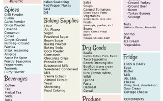 Grocery Inventory Printable | Thrifty Thursday