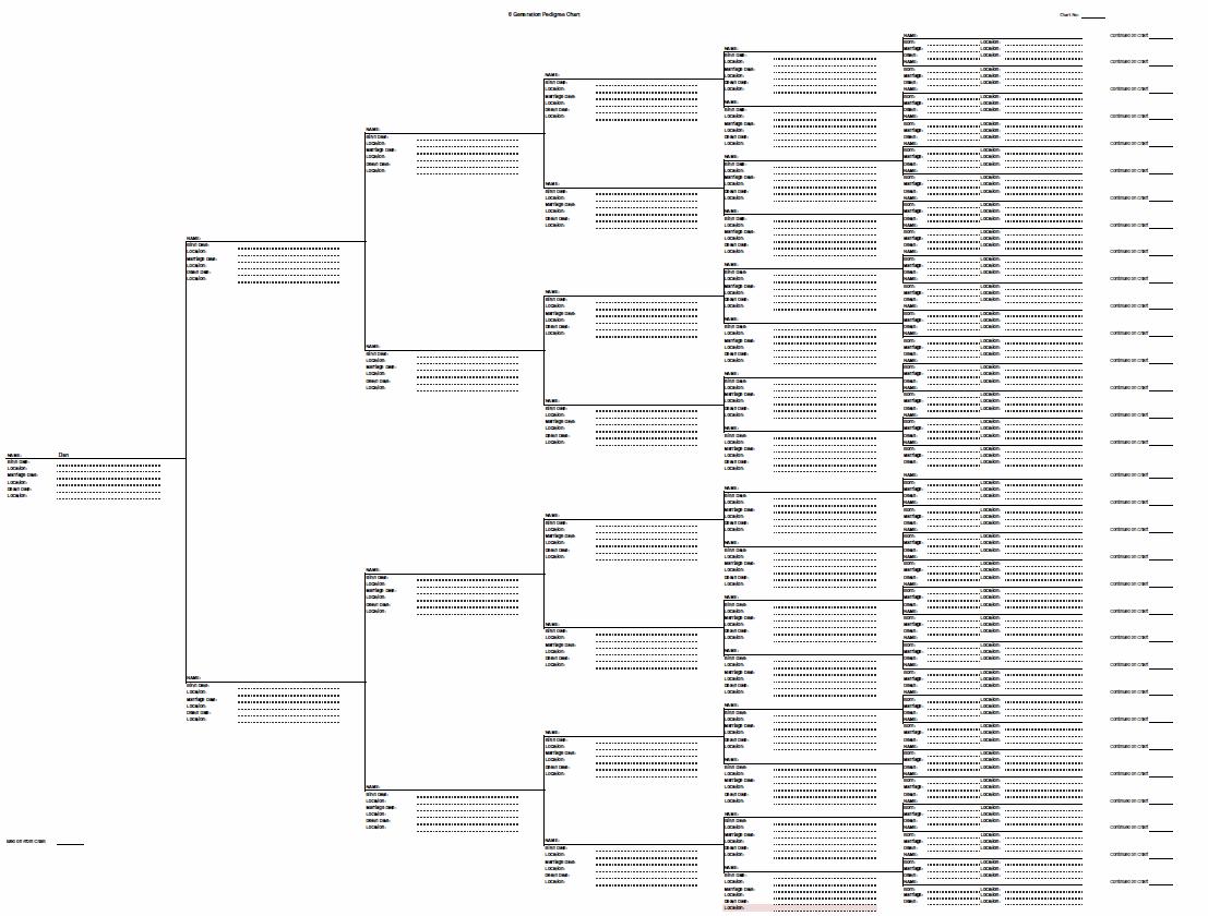 Genealogy Forms And Charts 5 Generation Pedigree Chart