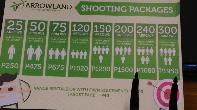 price list arrowland