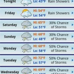 WeatherBug via thefarmerslife.com