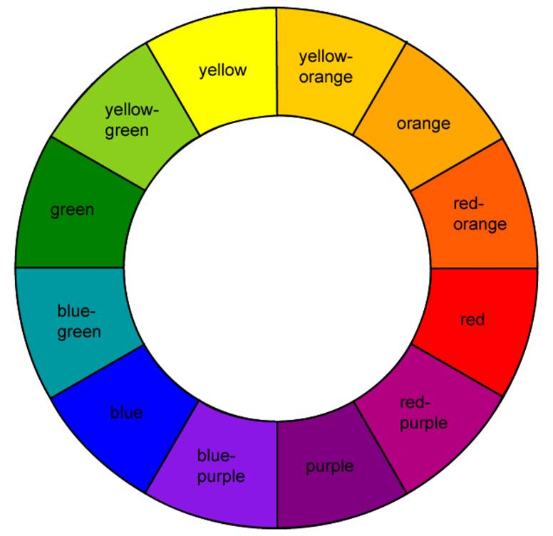 Color Wheel Matching Clothes