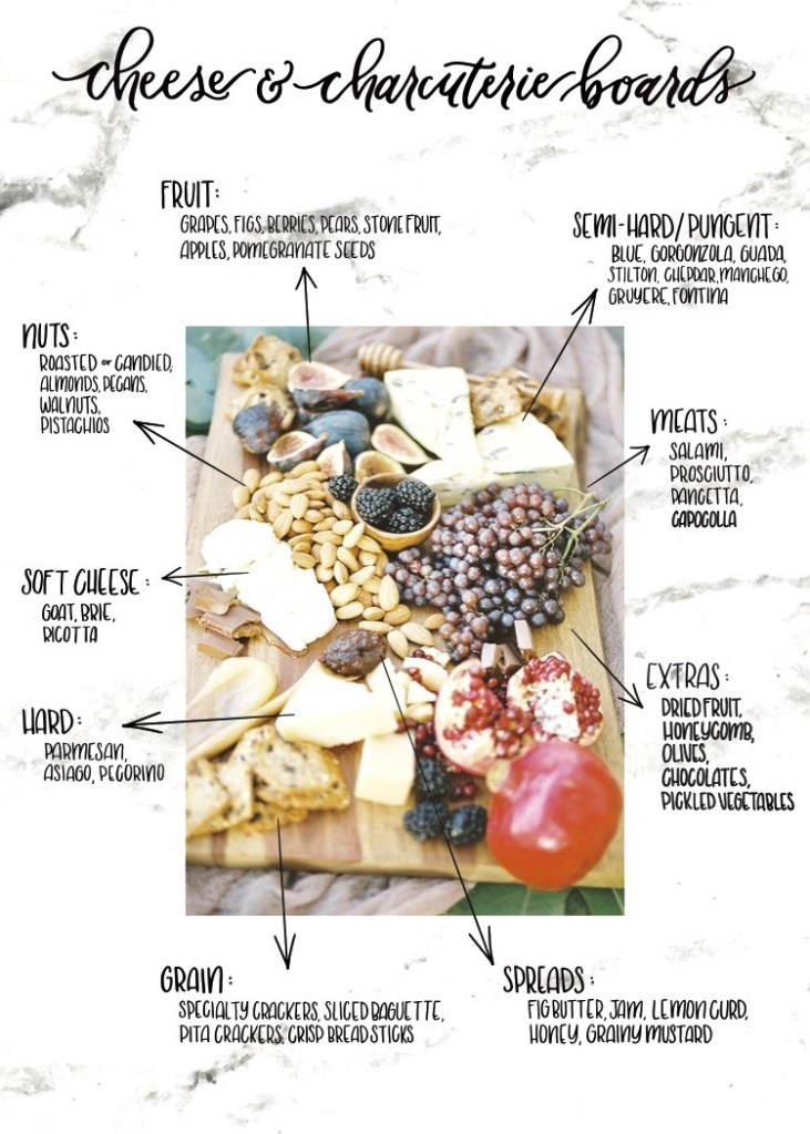 How to make a cheese and charcuterie board