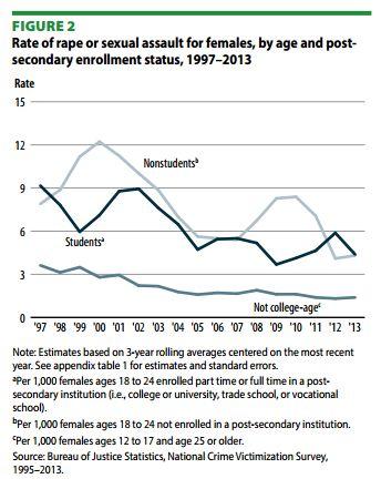 BJS SA Trends 1997
