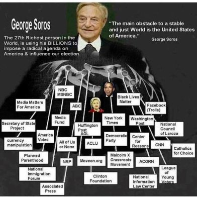 Image result for george soros tentacles